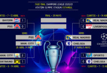 Partidos Hoy, Champions League 4 de Mayo